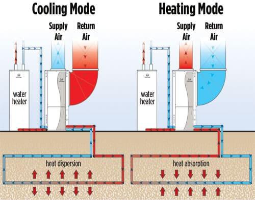 RS Mechanical Heat Transfer