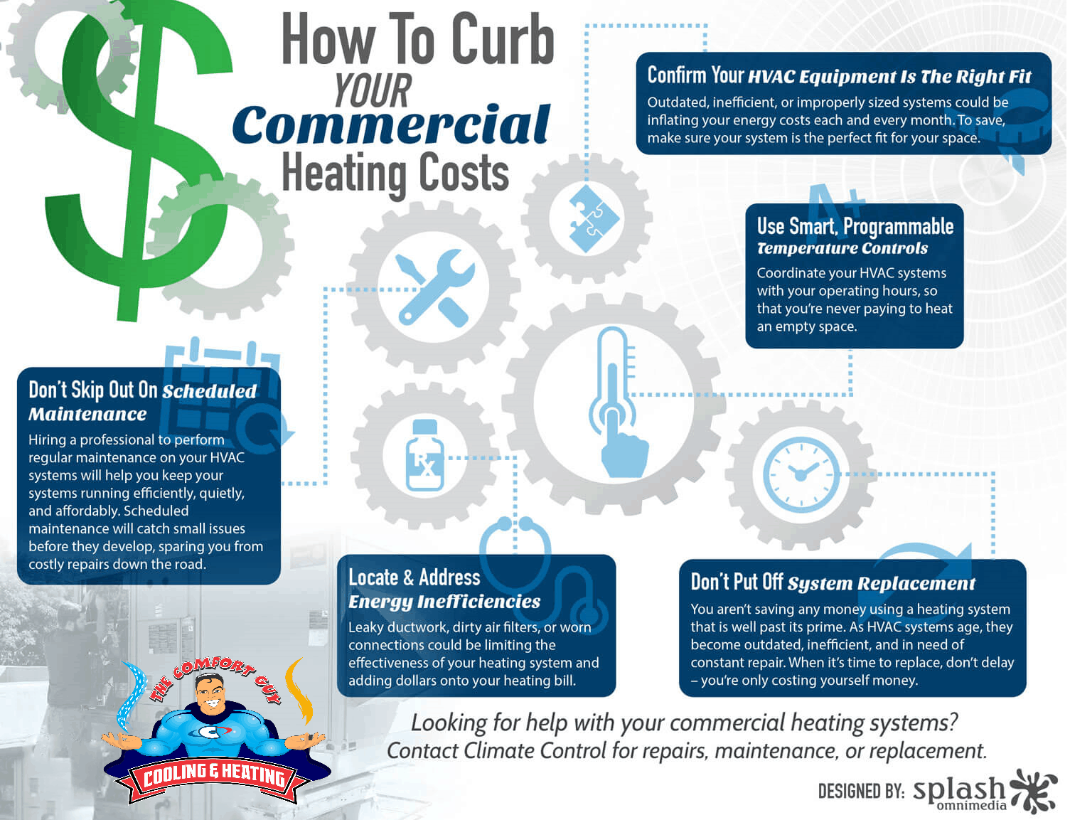 lrg-infographic-commercial-heating